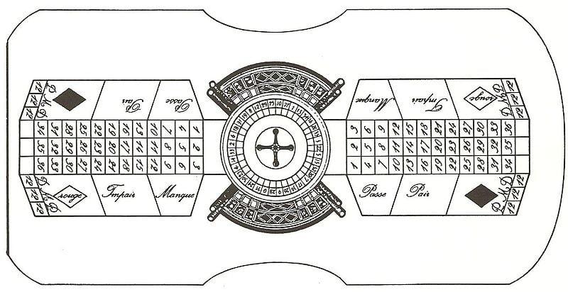 Historia de la ruleta: diseño clásico de la mesa de la ruleta.