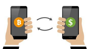 Buy Bitcoin first to use it as payment method at online bitcoin casinos