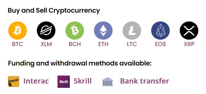 Ways to buy and sell Cryptocurrency